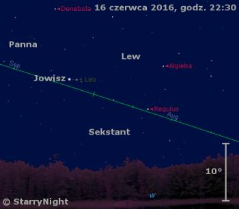 Położenie Jowisza wtrzecim tygodniu czerwca 2016 r.