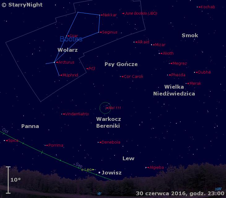 Położenie Jowisza i radiantu Bootydów na przełomie czerwca i lipca 2016 r.