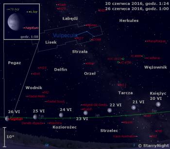 Położenie Księżyca i Neptuna w czwartym tygodniu czerwca 2016 r.