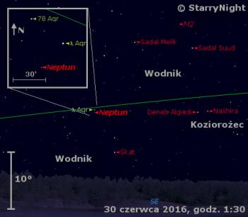 Położenie Neptuna naprzełomie czerwca ilipca 2016 r.