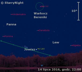 Położenie Jowisza napoczątku drugiej dekady lipca 2016 r.