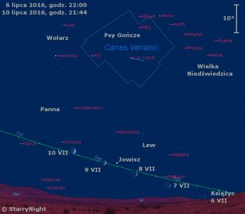 Położenie Księżyca iJowisza wkońcu pierwszej dekady lipca 2016 r.