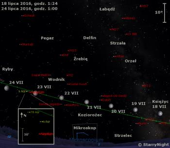 Położenie Księżyca i Neptuna w trzecim tygodniu lipca 2016 r.