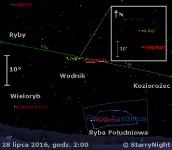 Położenie Neptuna wostatnim tygodniu lipca 2016 r.
