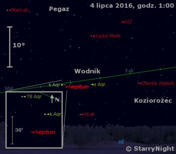 Położenie Neptuna wkońcu pierwszej dekady lipca 2016 r.