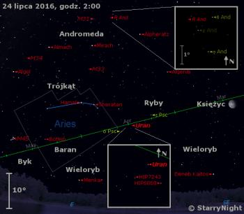 Położenie Urana i gwiazdy R And w trzecim tygodniu lipca 2016 r.