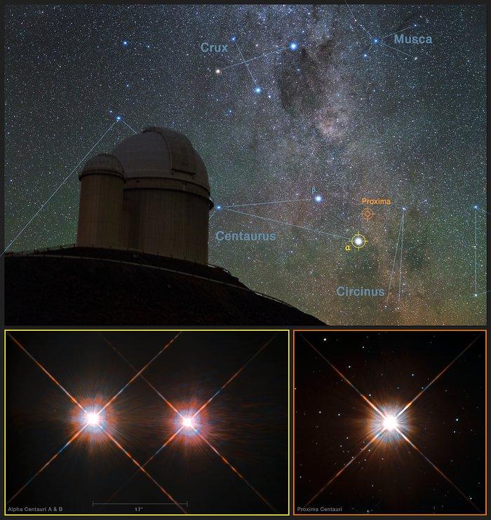 Położenie Proximy Centauri naniebie południowym.