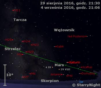Położenie Marsa iSaturna naprzełomie sierpnia iwrześnia 2016 roku