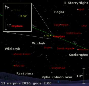 Położenie Neptuna wdrugim tygodniu sierpnia 2016 r.