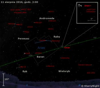 Położenie Urana iradiantu Perseidów wdrugim tygodniu sierpnia 2016 r.