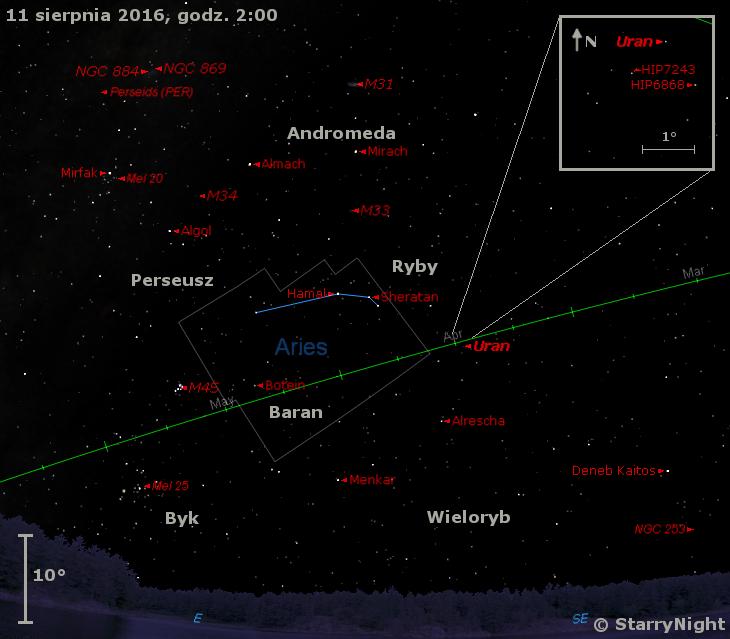 Położenie Urana i radiantu Perseidów w drugim tygodniu sierpnia 2016 r.