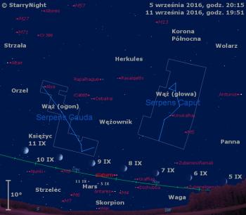 Położenie Księżyca, Marsa iSaturna wkońcu pierwszej dekady września 2016 r.