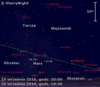 Położenie Saturna iMarsa wtrzecim tygodniu września 2016 r.