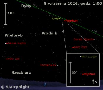 Położenie Neptuna wkońcu pierwszej dekady września 2016 r.