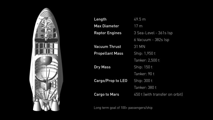Mars Vehicle by SpaceX