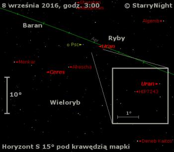 Położenie Urana wkońcu pierwszej dekady września 2016 r.