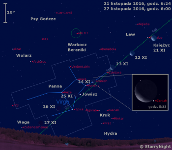 Położenie Księżyca iJowisza wczwartym tygodniu listopada 2016 t.