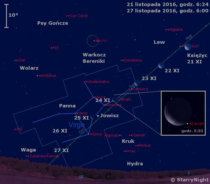 Położenie Księżyca i Jowisza w czwartym tygodniu listopada 2016 t.