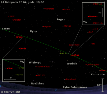 Położenie planet Neptun iUran orazplanety karłowatej (1) Ceres wczwartym tygodniu listopada 2016 t.