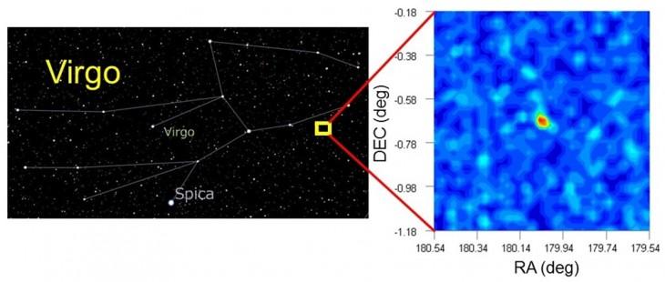 Po lewej w opozycji do Virgo I znajduje się gwiazdozbiór Panny. Po prawej na wykresie widzimy gwiazdy znajdujące się na obszarze 0.1 stopnia x 0.1 stopnia w Virgo I.