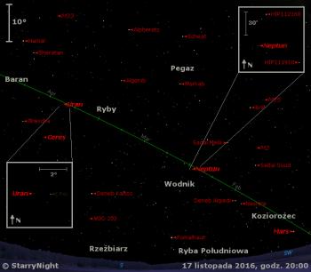 Położenie Neptuna iUrana wtrzecim tygodniu listopada 2016 r.