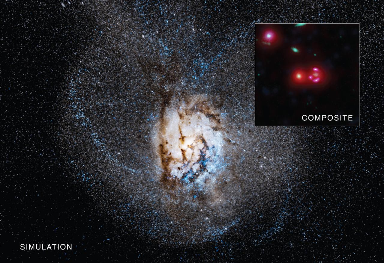 Symulacja połączenia dwóch galaktyk wskutek ich kolizji. W prawym górnym rogu znajduje się zdjęcie zrobione w podczerwieni i promieniowaniu rentgenowskim.