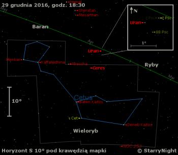 Położenie Urana i Ceres w ostatnim tygodniu 2016 r.