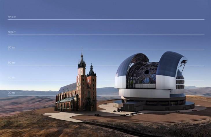 Polscy inżynierowie wezmą udział w budowie największego teleskopu świata