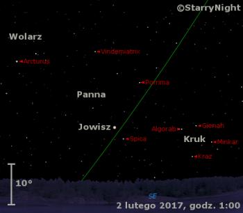 Położenie planety Jowisz w pierwszym tygodniu lutego 2017 r.