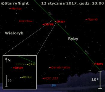 Położenie Urana i Ceres w drugim tygodniu stycznia 2017 r.