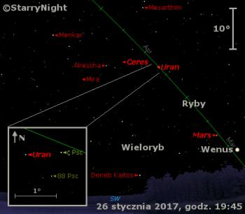 Położenie planet Uran, Wenus i Mars oraz planety karłowatej (1) Ceres w czwartym tygodniu stycznia 2017 r.