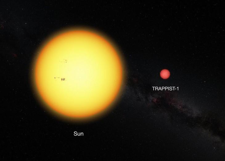Porównanie Słońca i gwiazdy karłowatej TRAPPIST-1