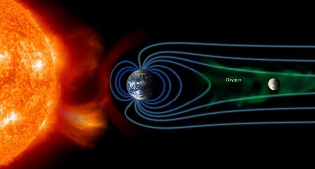 Ilustracja ziemskiego pola magnetycznego oraz ogona z plazmy rozciąganych daleko poza Ziemię przez wiatr słoneczny.