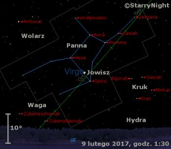 Położenie Jowisza w drugim tygodniu lutego 2017 roku.