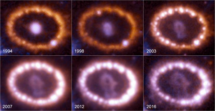 Zdjęcia zostały wykonane na w latach 1994-2016 przez Kosmiczny Teleskop Hubble'a, który udokumentował zmianę jasności pierścienia gazu wokół supernowej.