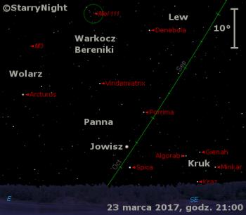 Położenie Jowisza w czwartym tygodniu marca 2017 roku