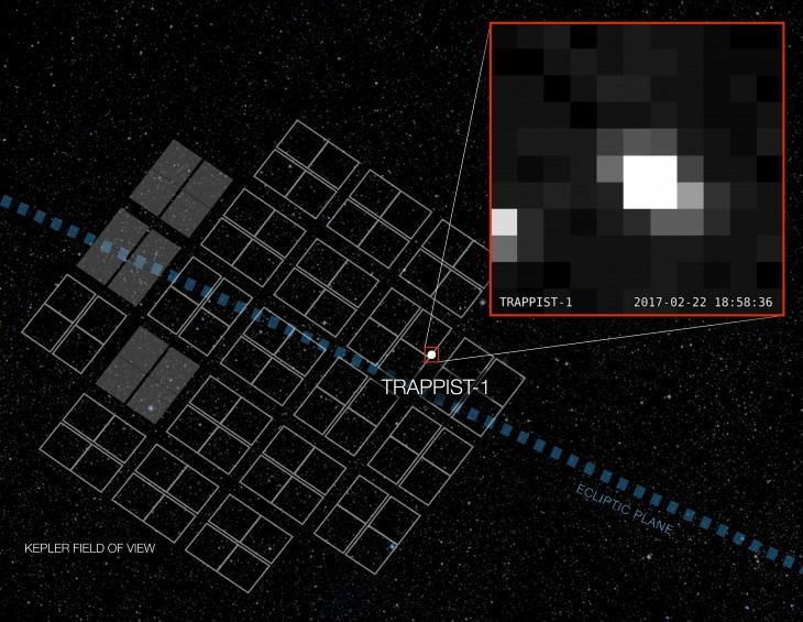 Grafika prezentuje obszar nieba, który obserwuje Kosmiczny Teleskop Keplera, z zaznaczoną gwiazdą TRAPPIST-1