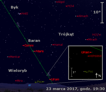 Położenie Urana, Marsa i Ceres w czwartym tygodniu marca 2017 roku