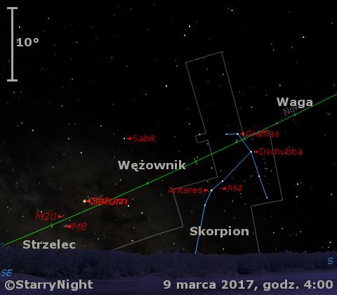 Położenie Saturna w drugim tygodniu marca 2017 r.