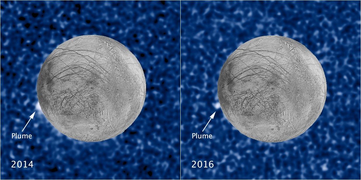 To zestawienie pokazuje wybuchy zaobserwowane w odstępie dwóch lat przez Kosmiczny Teleskop Hubble'a na tym samym obszarze powierzchni Europy