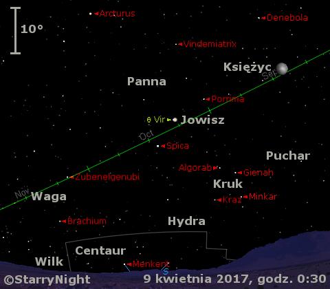 Położenie Jowisza w pierwszym tygodniu kwietnia 2017 r.