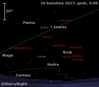 Położenie Jowisza wtrzecim tygodniu kwietnia 2017 r.