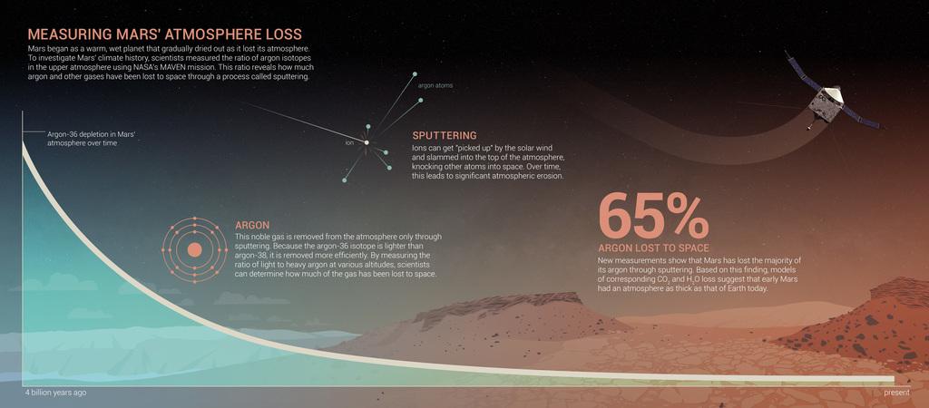 mars-maven-argon-graphic (1)