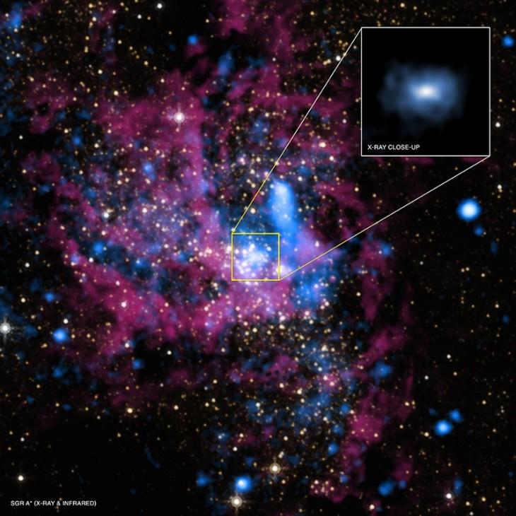 Uchwycono już wiele obrazów obszaru wokół czarnej dziury w centrum naszej galaktyki, ale nie są one wystarczającej jakości. Ma się to zmienić dzięki Teleskopowi Horyzontu Zdarzeń.