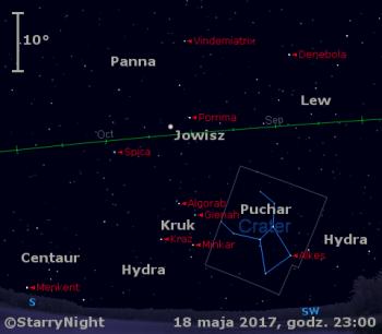 Położenie Jowisza w trzecim tygodniu maja 2017 r.