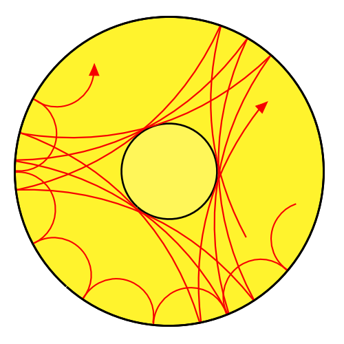 Różne mody pulsacji docierają doróżnych warstw gwiazdy.