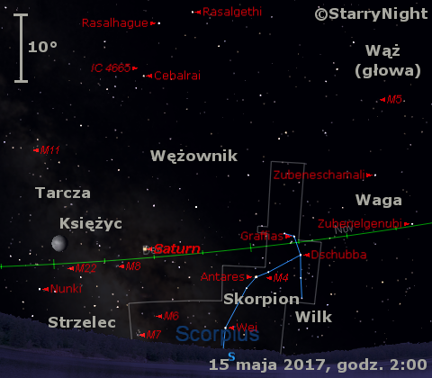 Położenie Saturna w trzecim tygodniu maja 2017 r.