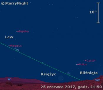 Położenie Księżyca 25 czerwca 2017 r.