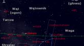 Położenie Saturna w trzecim tygodniu czerwca 2017 r.