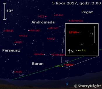 Położenie Urana i mirydy R And w pierwszym tygodniu lipca 2017 r.